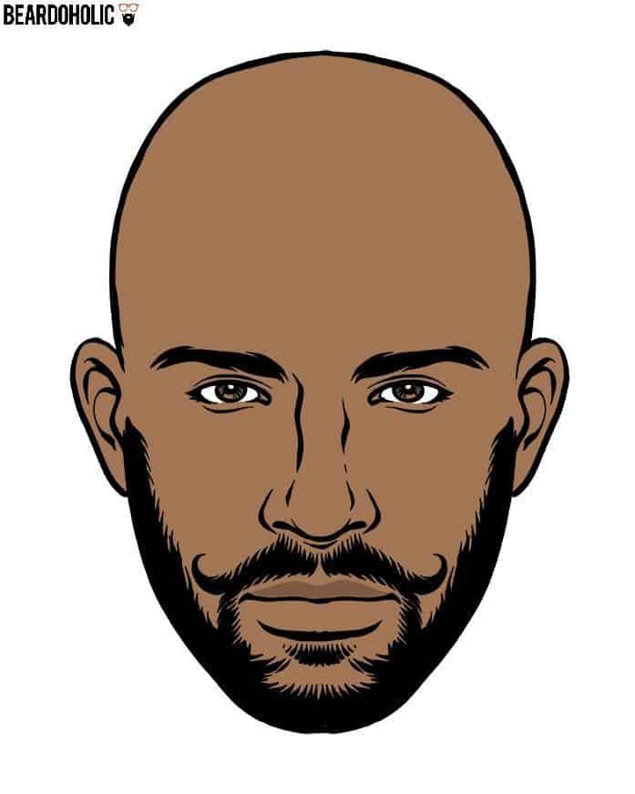 Black Men Nicolas II Beard Style