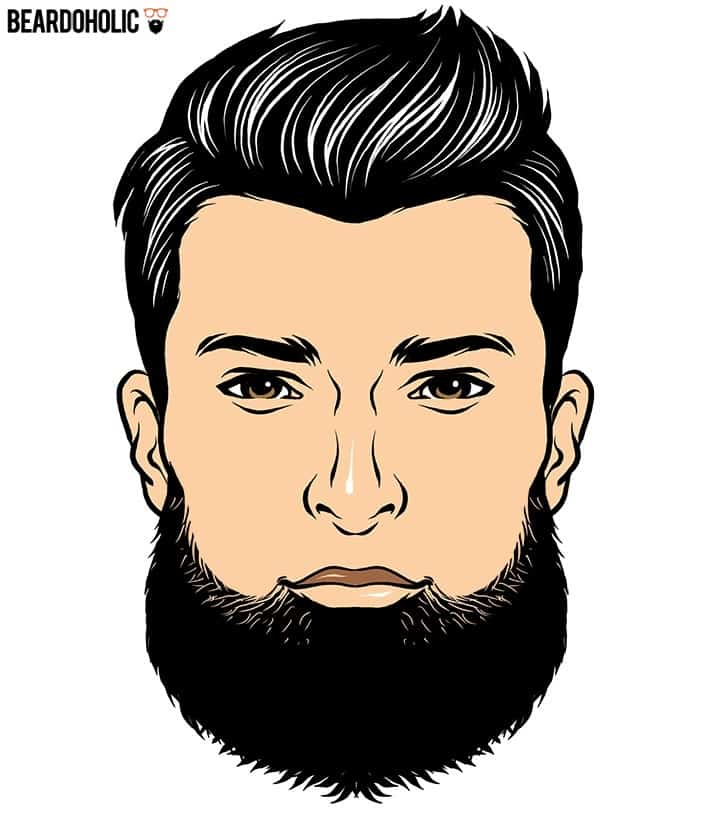 The Islamic Beard