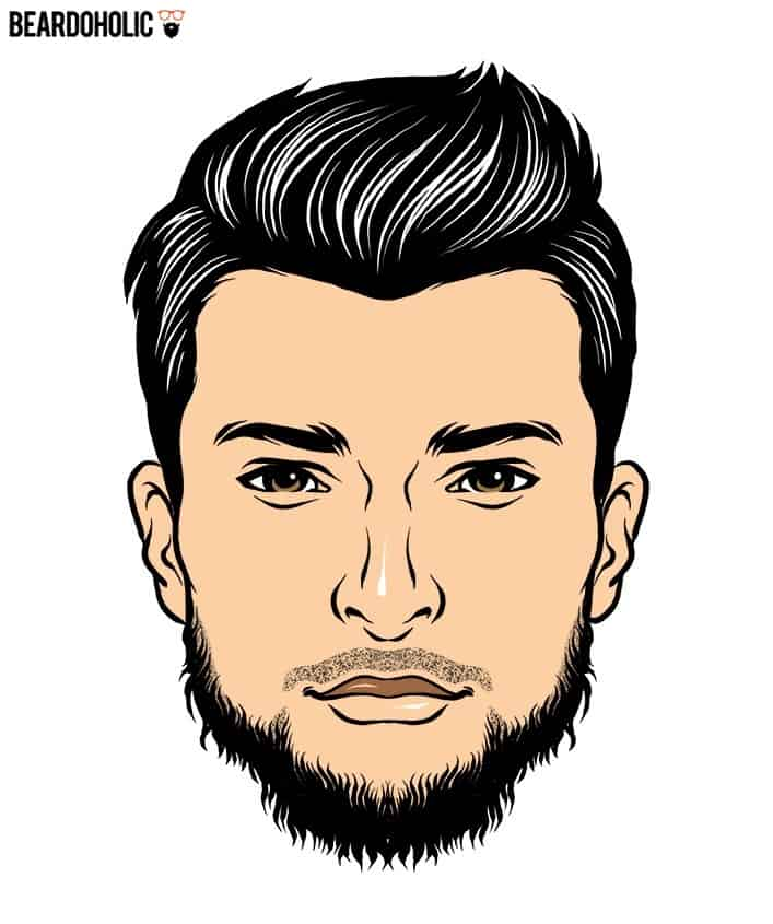47 Best Short Beard Styles For Men Of All Ages And Face Shapes