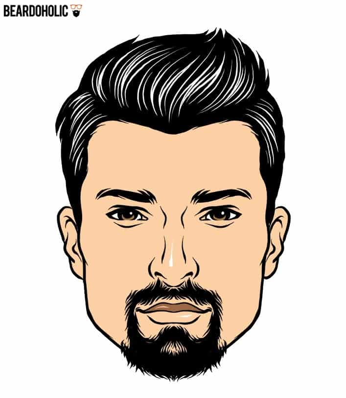 Full Goatee Beard In Short Beard Styles