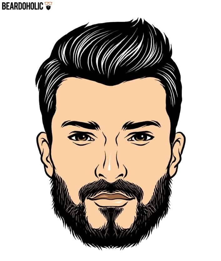 Naturally Full Fledged Beard In Short Beard Styles