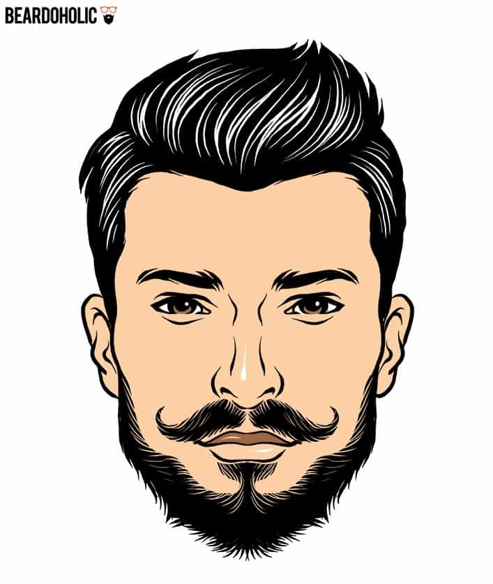 The Longer Chin Curtain Beard In Short Beard Styles