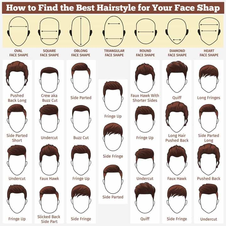 Amazing Crew Cut Fade Simple But In Depth Haircut Styling Guide Schematic Wiring Diagrams Phreekkolirunnerswayorg