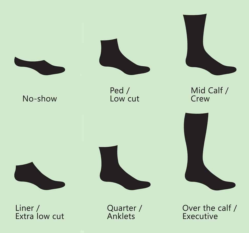 Types of Socks for Men and the Pros and Cons of Each